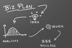 The Myth of the Business Plan